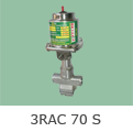 Control Valves Manufacturers in Ahmedabad